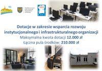 II edycja otwartego konkursu ofert na rozwoju instytucjonalnego i infrastrukturalnego organizacji ogłoszona!